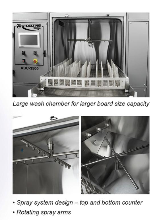 PCB Washing machine